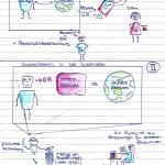 Mind-Map zu den Maximen_1kl