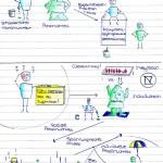 Mind-Map zu den Maximen_2kl