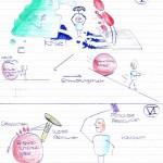 Mind-Map zu den Maximen_3kl
