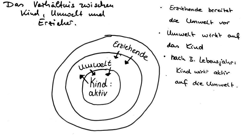 Pädagogik Ein Blog Unter Vielen Seite 3
